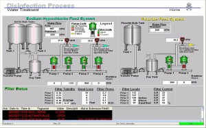 NE AUTOMATION CONTROL SYSTEM- PLC - PLC AND SCADA SYSTEMS